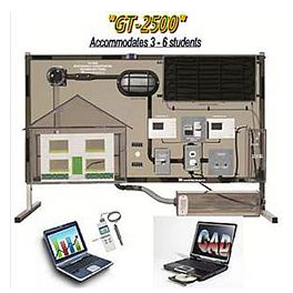 Sustainable Conservation Training Panel (GT-2500)