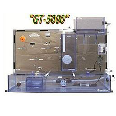 Hydro Power Training Panel (GT-5000)
