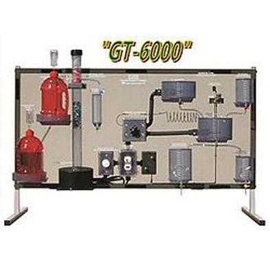 Biofuels Training Panel (GT-6000)